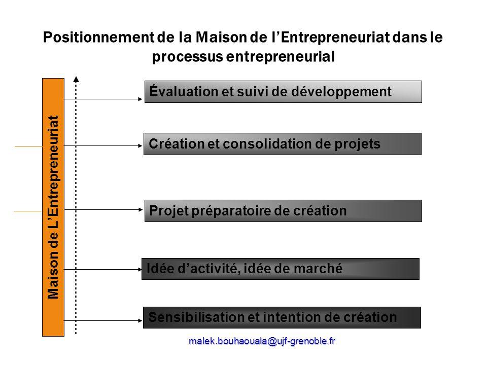 Maison de L'Entrepreneuriat