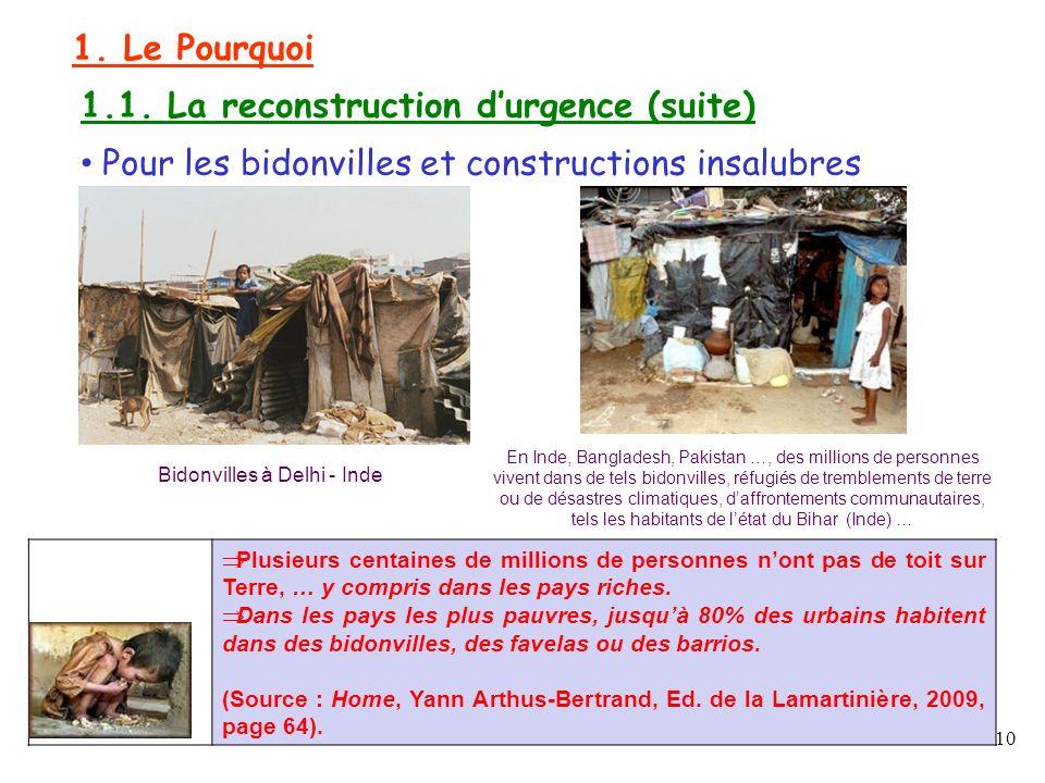 Bidonvilles à Delhi - Inde