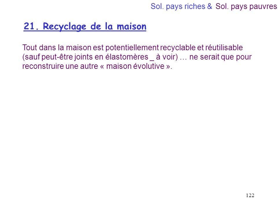 21. Recyclage de la maison Sol. pays riches & Sol. pays pauvres