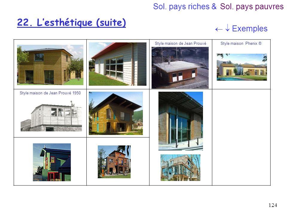 22. L'esthétique (suite) Sol. pays riches & Sol. pays pauvres