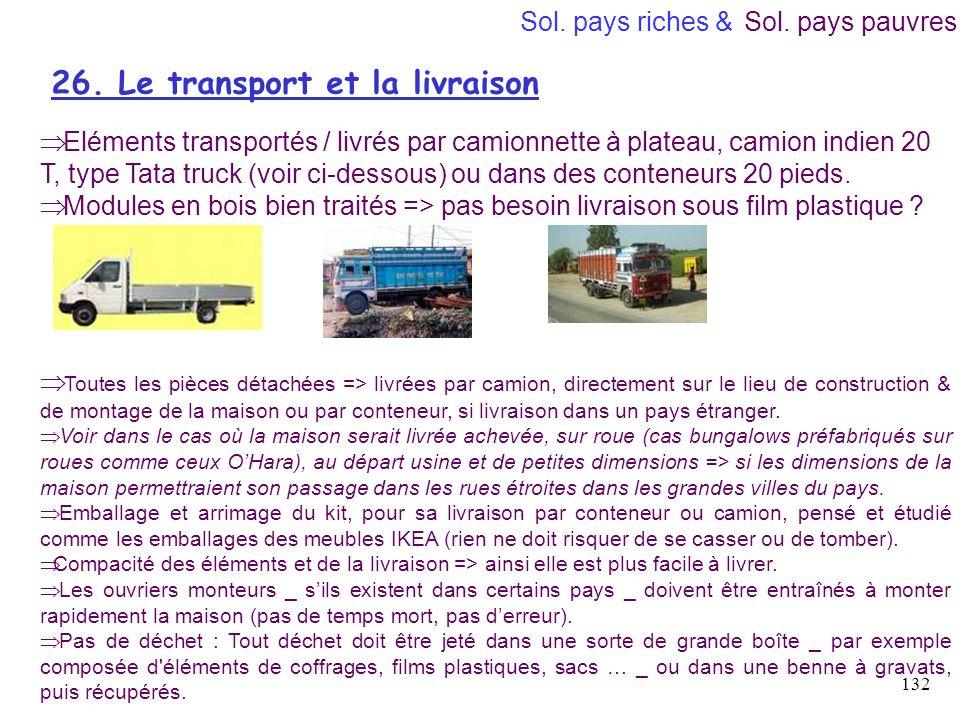 26. Le transport et la livraison