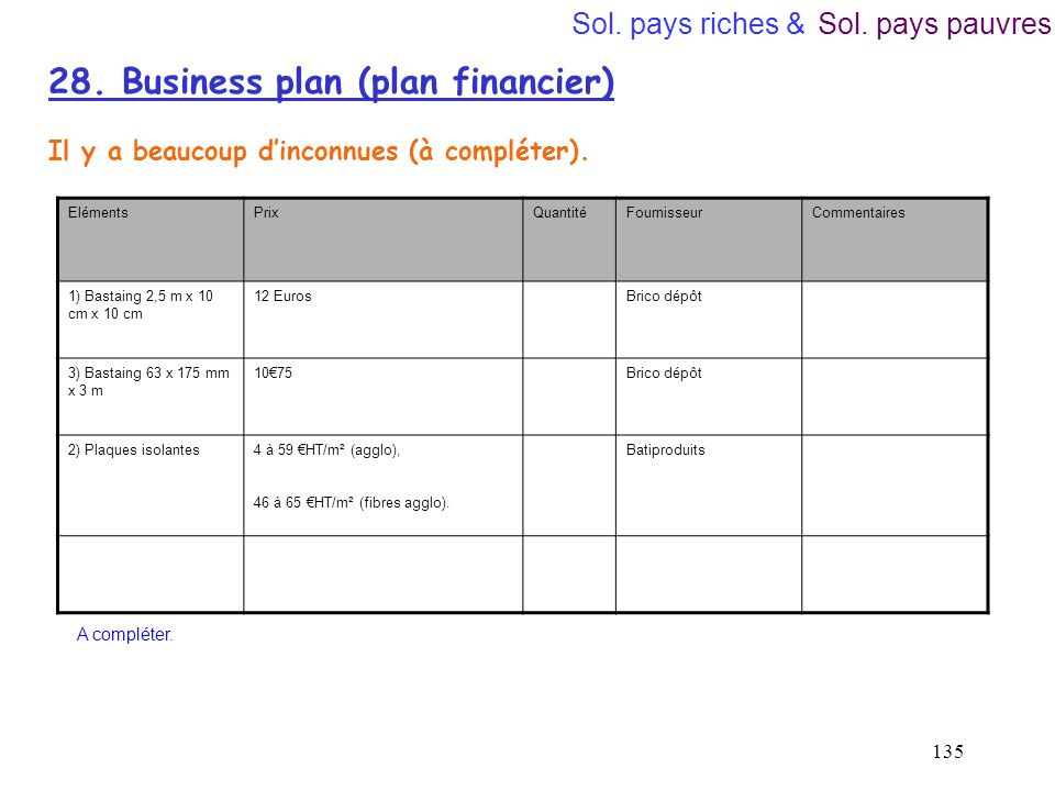 28. Business plan (plan financier)