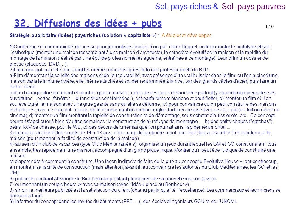 32. Diffusions des idées + pubs