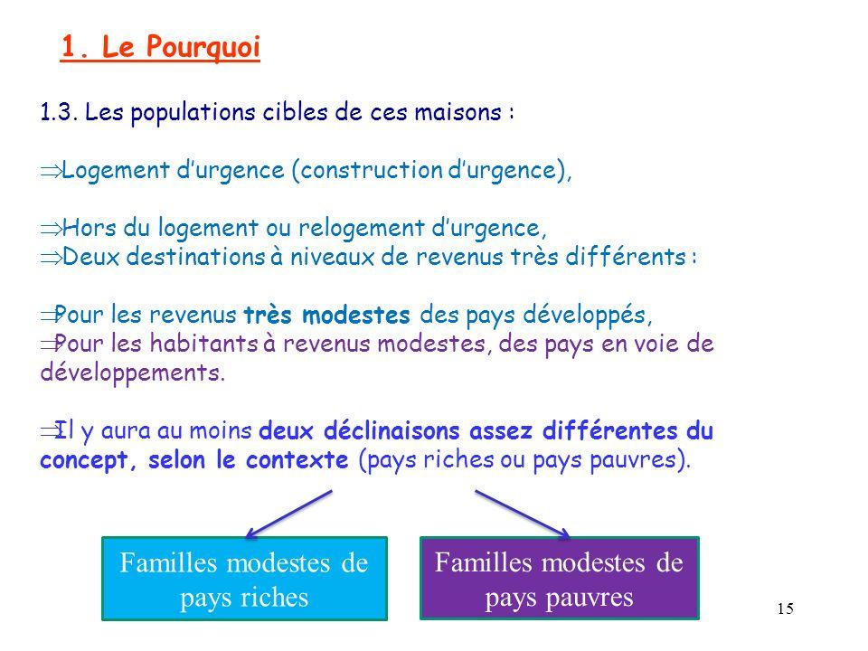 Familles modestes de pays riches Familles modestes de pays pauvres