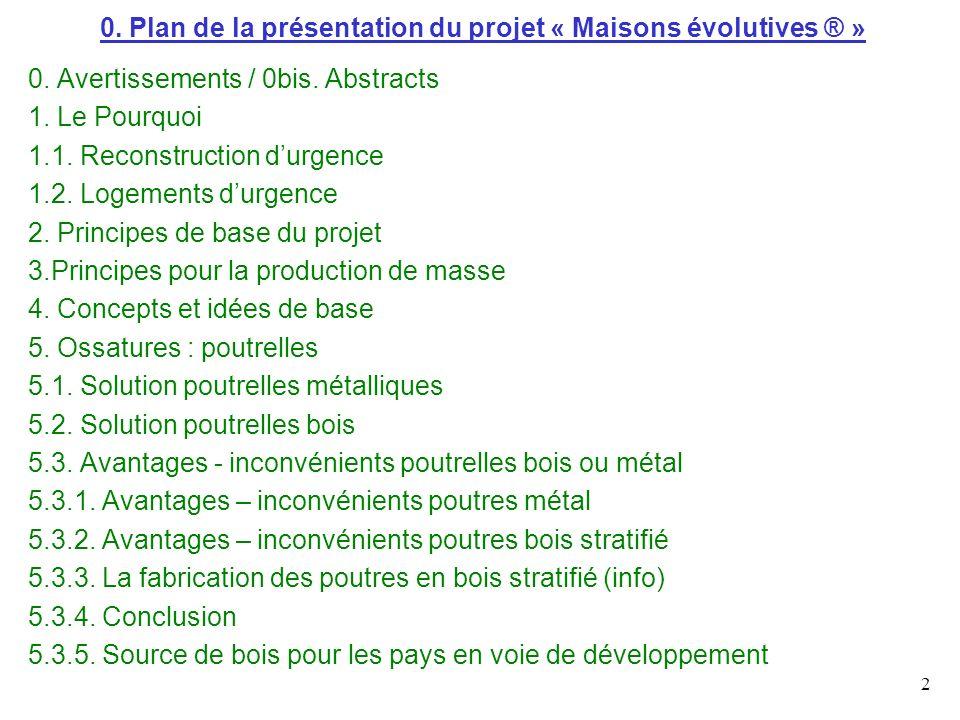 0. Plan de la présentation du projet « Maisons évolutives ® »