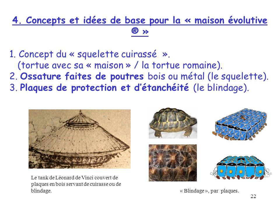 4. Concepts et idées de base pour la « maison évolutive ® »