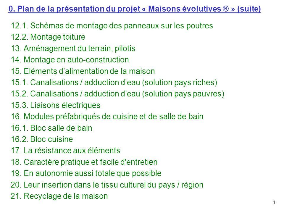 0. Plan de la présentation du projet « Maisons évolutives ® » (suite)