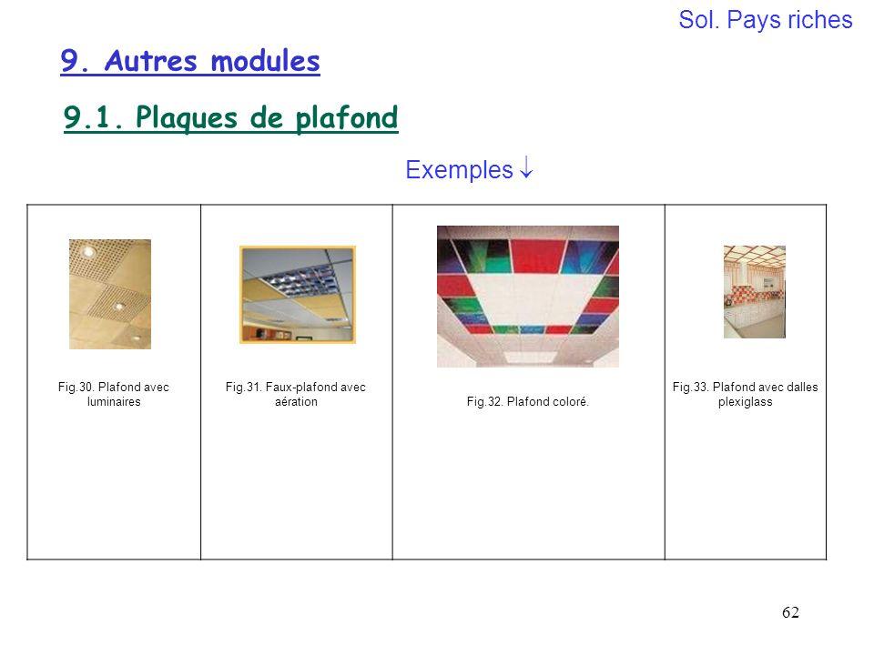 9. Autres modules 9.1. Plaques de plafond Sol. Pays riches Exemples 