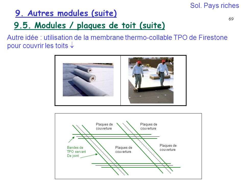9. Autres modules (suite)