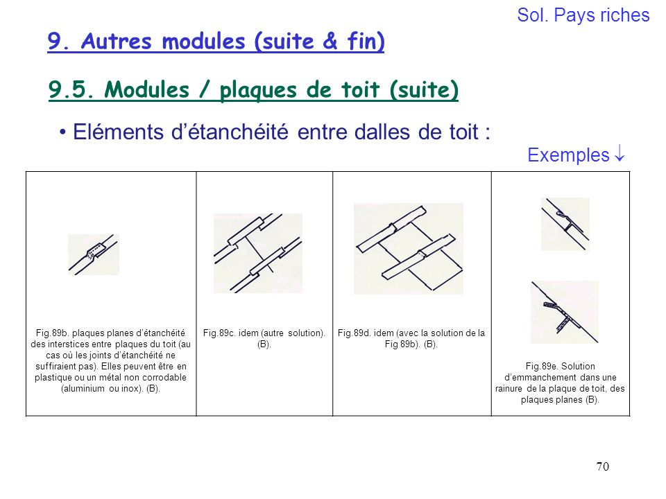 9. Autres modules (suite & fin)