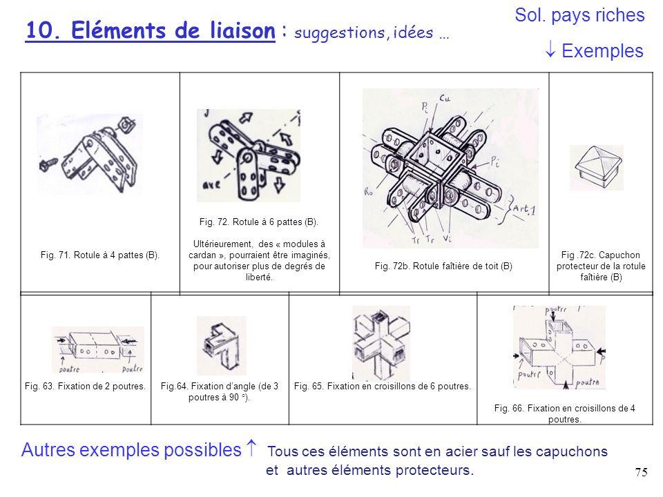 10. Eléments de liaison : suggestions, idées …