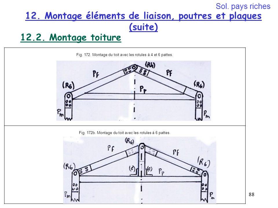 12. Montage éléments de liaison, poutres et plaques (suite)