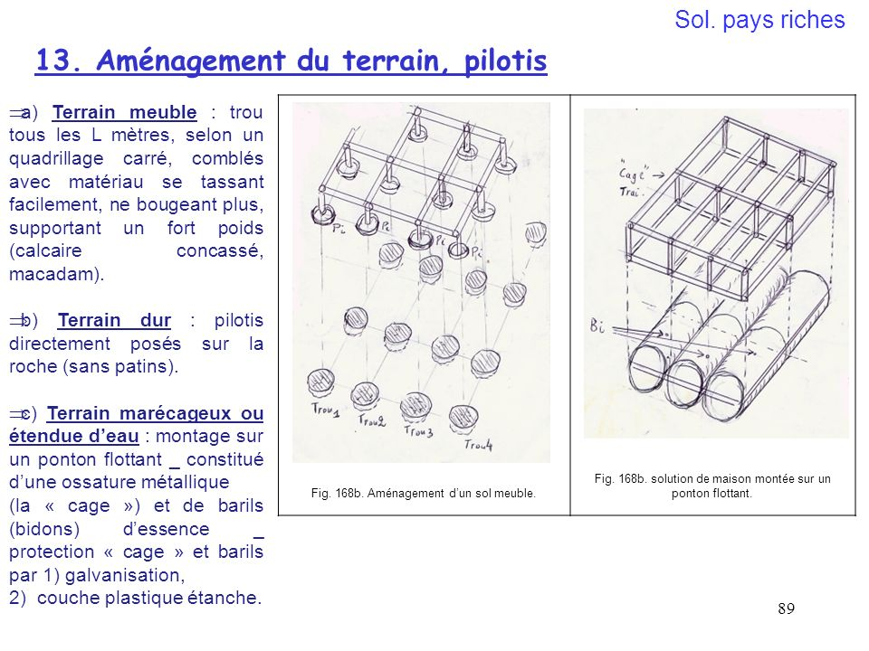 13. Aménagement du terrain, pilotis