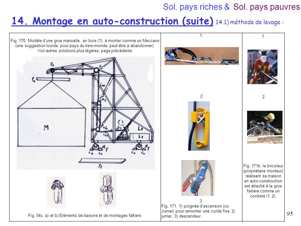 14. Montage en auto-construction (suite) 14.1) méthode de levage :