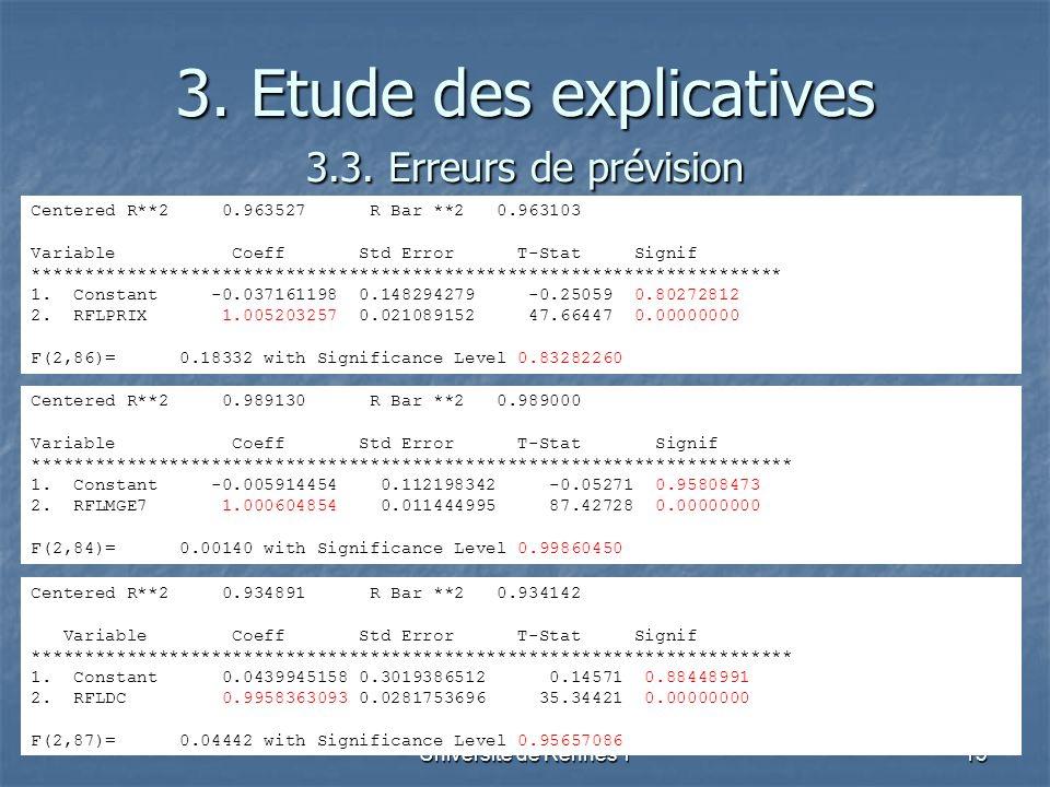 3. Etude des explicatives 3.3. Erreurs de prévision