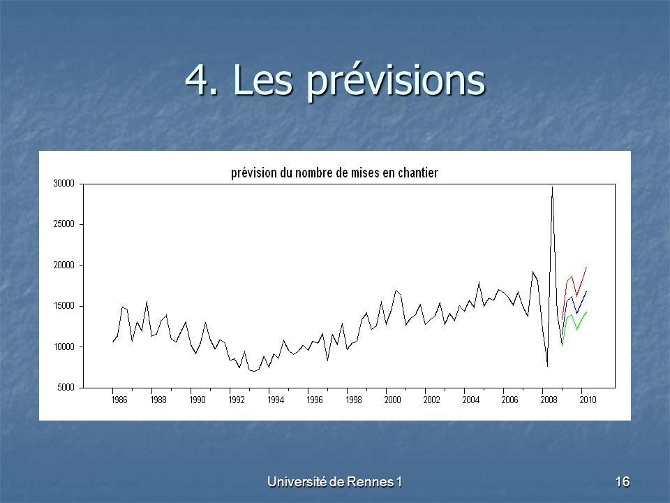 4. Les prévisions Université de Rennes 1