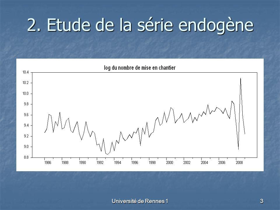 2. Etude de la série endogène