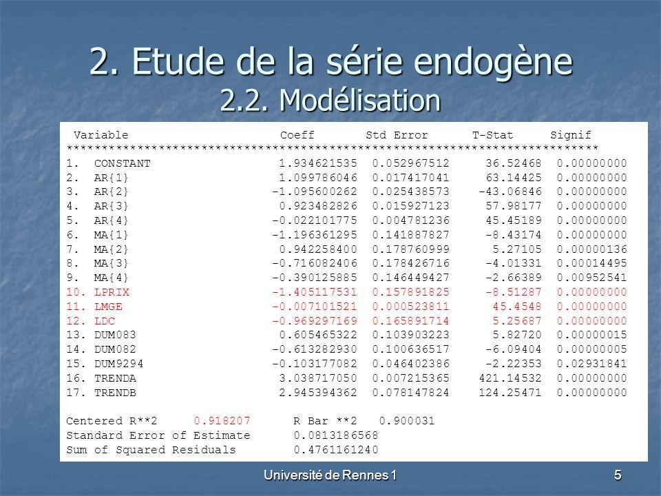 2. Etude de la série endogène 2.2. Modélisation