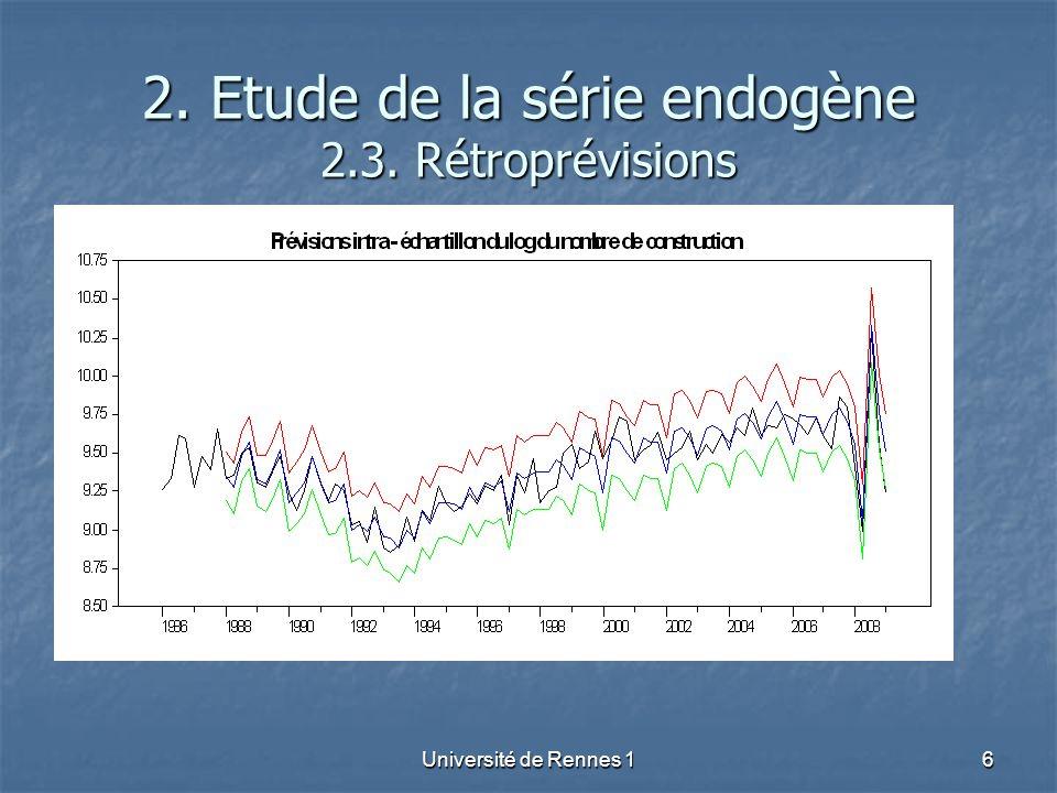 2. Etude de la série endogène 2.3. Rétroprévisions