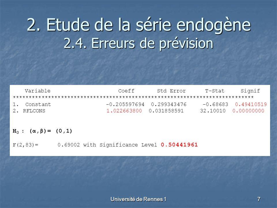 2. Etude de la série endogène 2.4. Erreurs de prévision