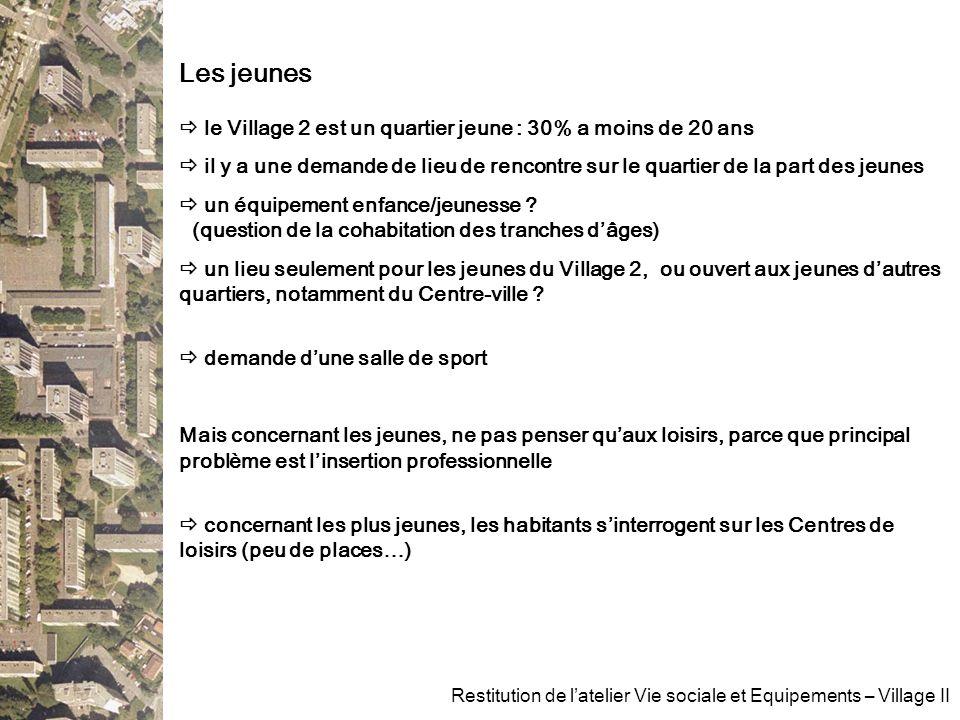 Les jeunes  le Village 2 est un quartier jeune : 30% a moins de 20 ans.