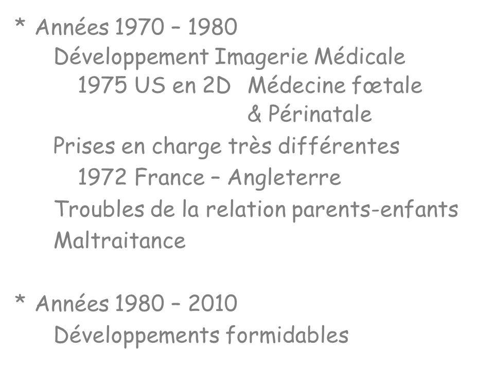 * Années 1970 – 1980 Développement Imagerie Médicale. 1975 US en 2D Médecine fœtale. & Périnatale.