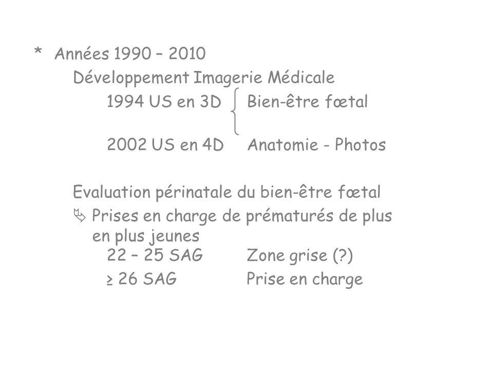 * Années 1990 – 2010 Développement Imagerie Médicale. 1994 US en 3D Bien-être fœtal. 2002 US en 4D Anatomie - Photos.