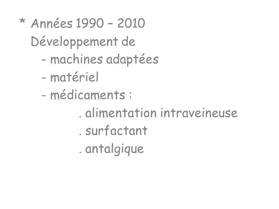 * Années 1990 – 2010 Développement de. - machines adaptées. - matériel. - médicaments : . alimentation intraveineuse.