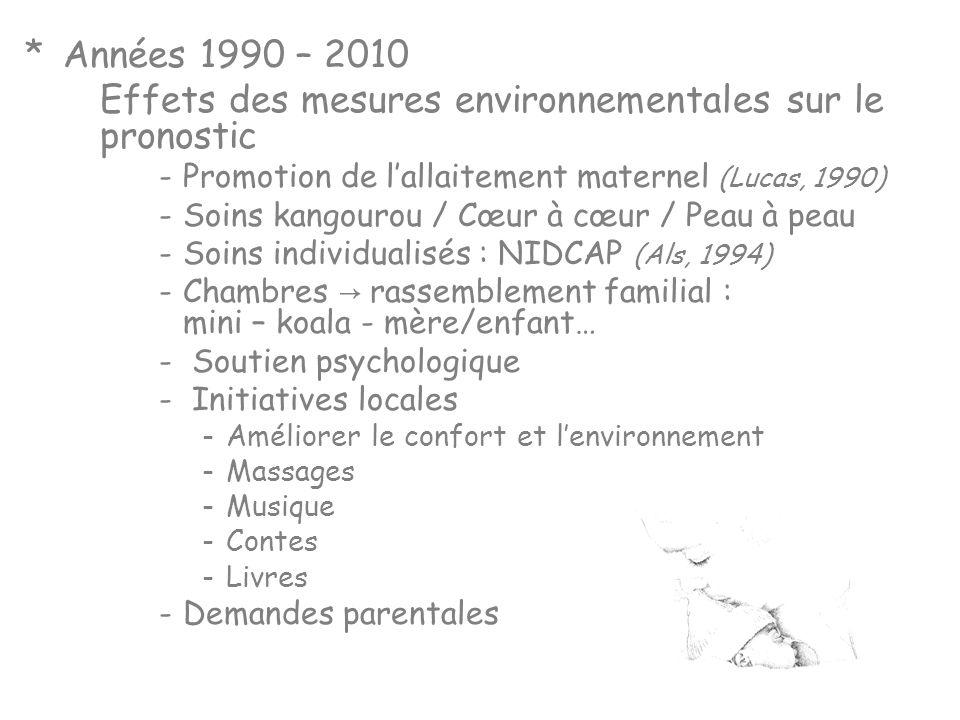 Effets des mesures environnementales sur le pronostic
