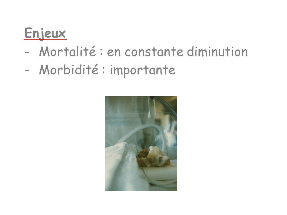 Enjeux Mortalité : en constante diminution Morbidité : importante