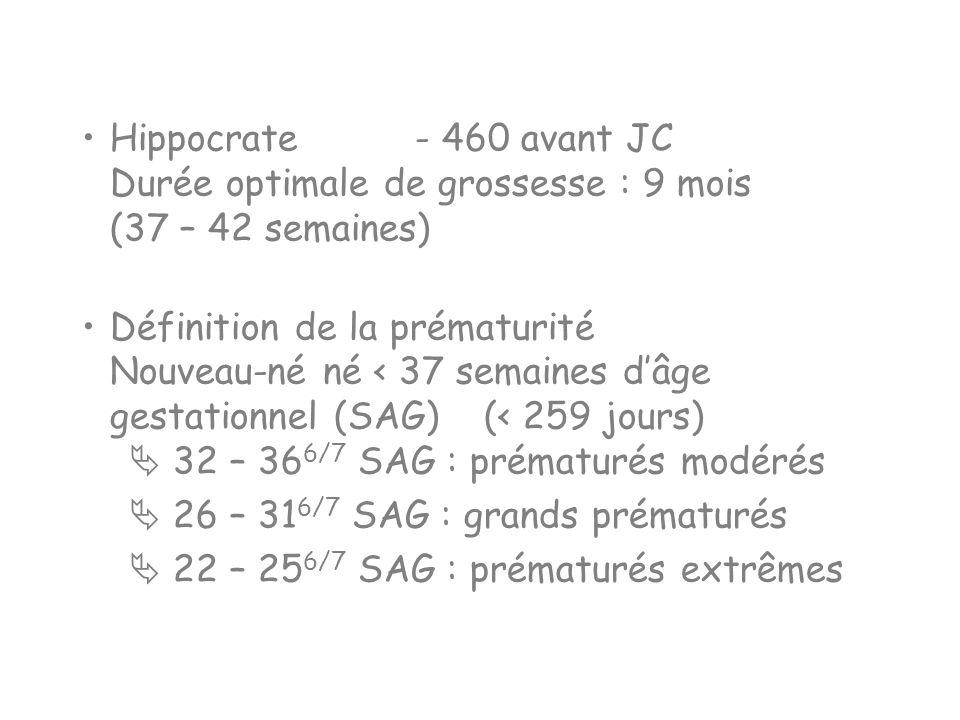 Hippocrate - 460 avant JC Durée optimale de grossesse : 9 mois (37 – 42 semaines)