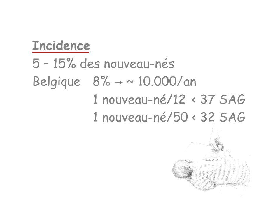 Incidence 5 – 15% des nouveau-nés. Belgique 8% → ~ 10.000/an.
