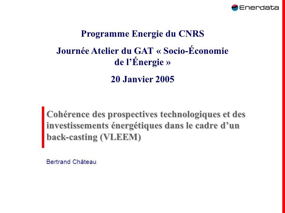 Programme Energie du CNRS