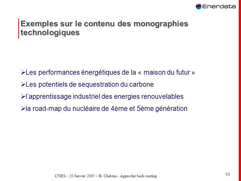 Exemples sur le contenu des monographies technologiques