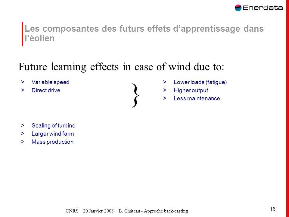 Les composantes des futurs effets d'apprentissage dans l'éolien