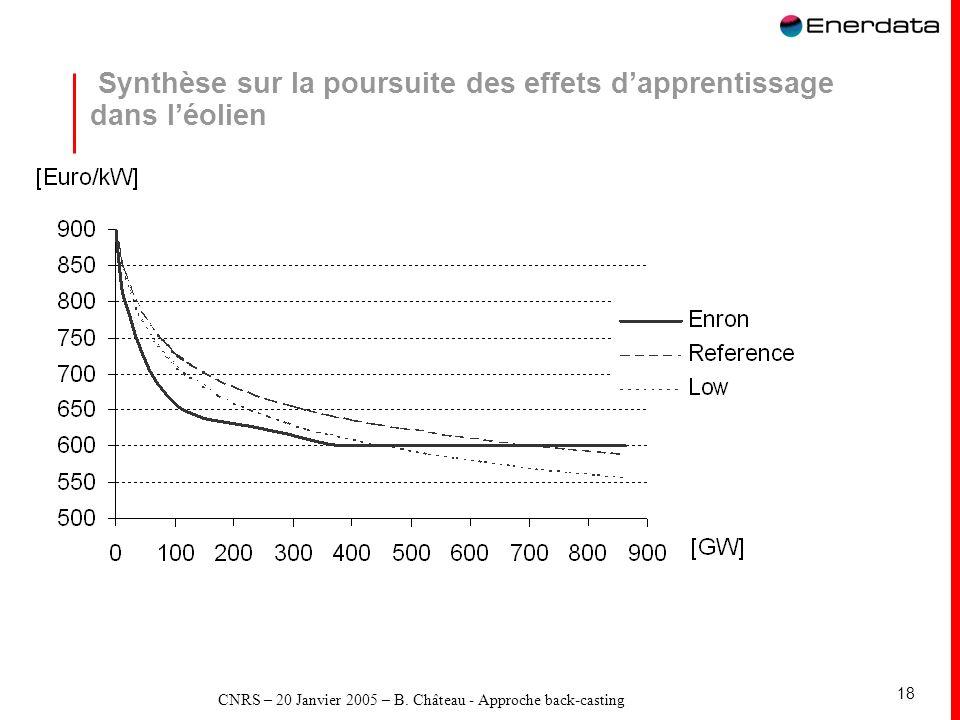 Synthèse sur la poursuite des effets d'apprentissage dans l'éolien