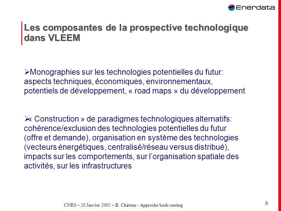 Les composantes de la prospective technologique dans VLEEM