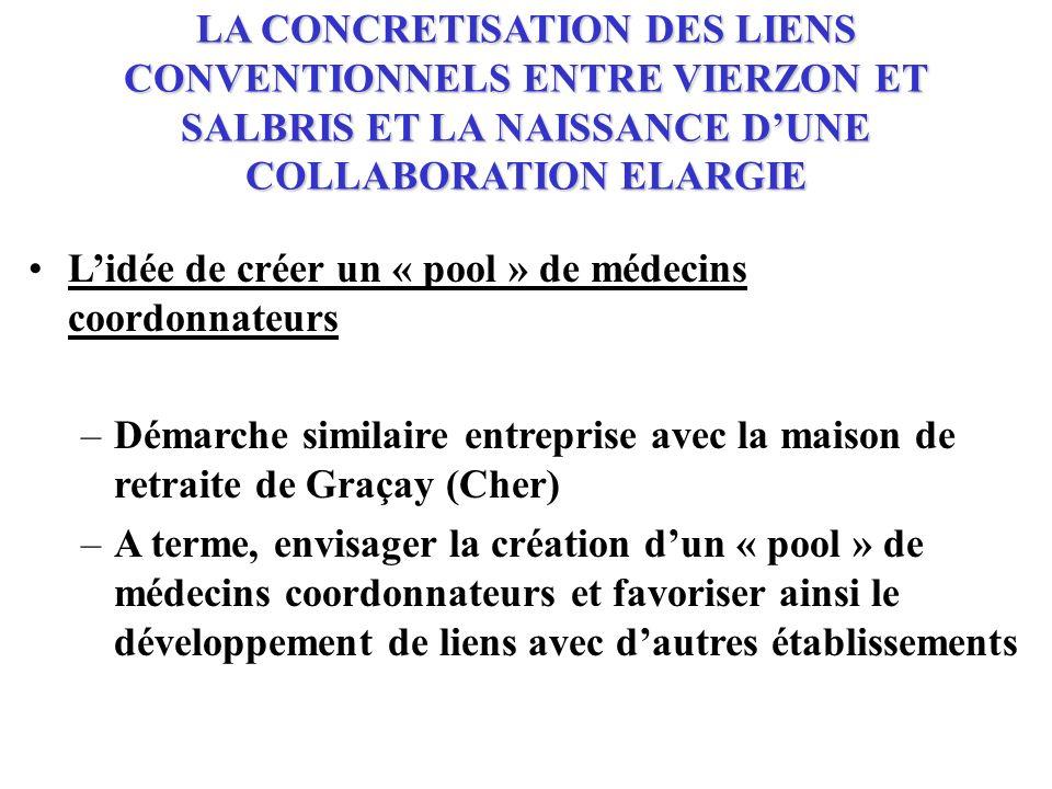 LA CONCRETISATION DES LIENS CONVENTIONNELS ENTRE VIERZON ET SALBRIS ET LA NAISSANCE D'UNE COLLABORATION ELARGIE