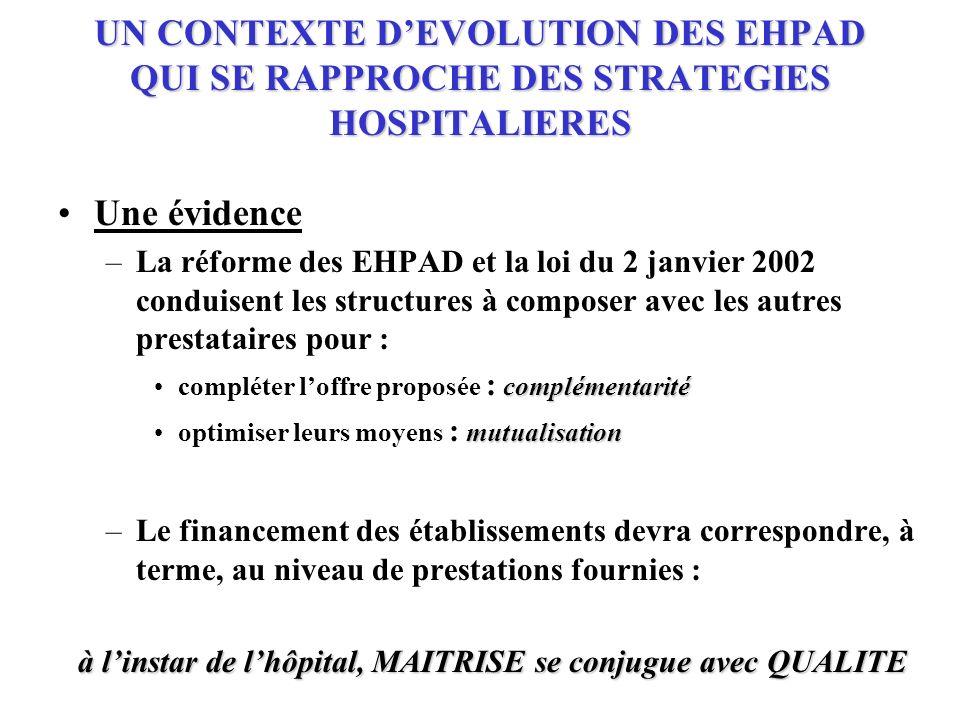 à l'instar de l'hôpital, MAITRISE se conjugue avec QUALITE