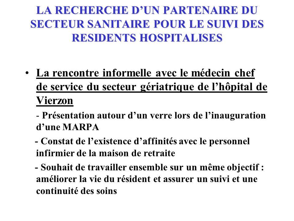 LA RECHERCHE D'UN PARTENAIRE DU SECTEUR SANITAIRE POUR LE SUIVI DES RESIDENTS HOSPITALISES