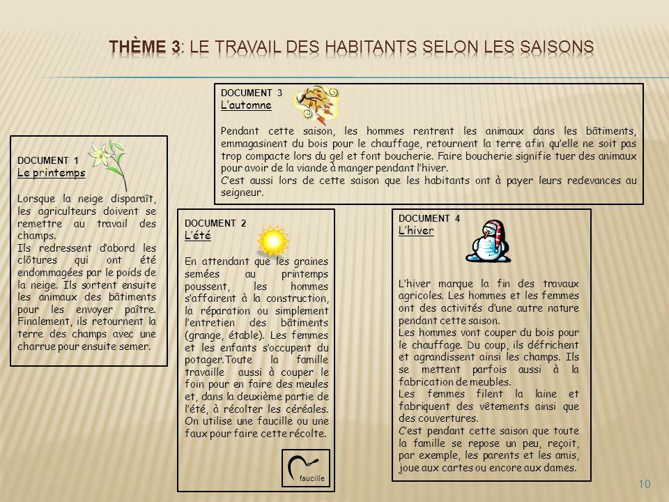 Thème 3: Le travail des habitants selon les saisons