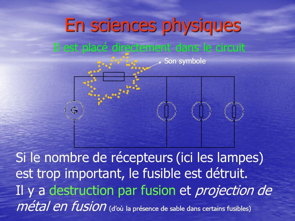 En sciences physiques Il est placé directement dans le circuit. Son symbole.