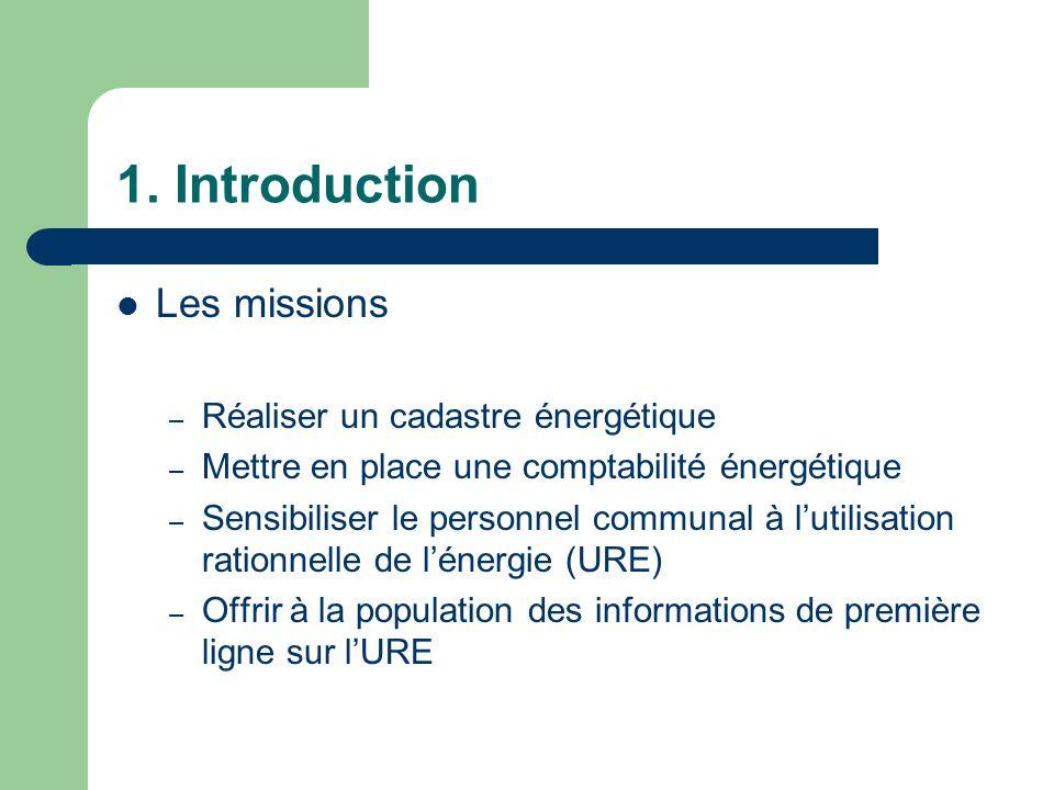 1. Introduction Les missions Réaliser un cadastre énergétique