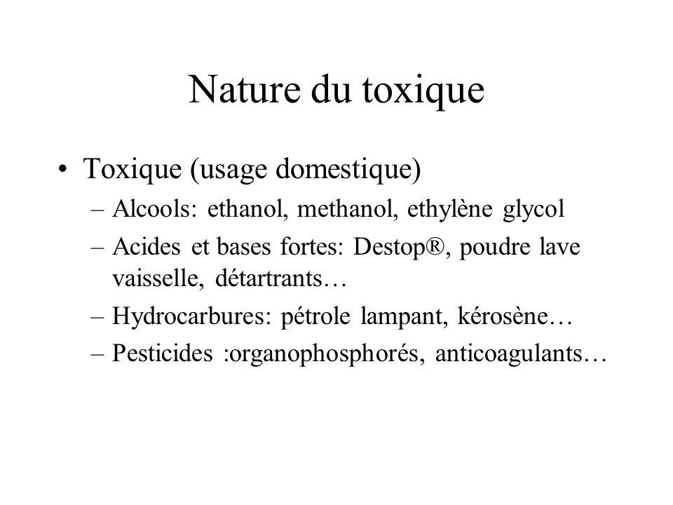 Nature du toxique Toxique (usage domestique)