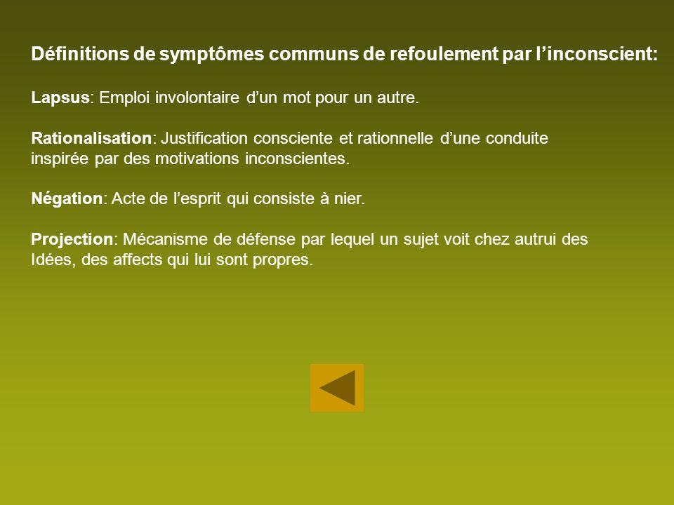 Définitions de symptômes communs de refoulement par l'inconscient: