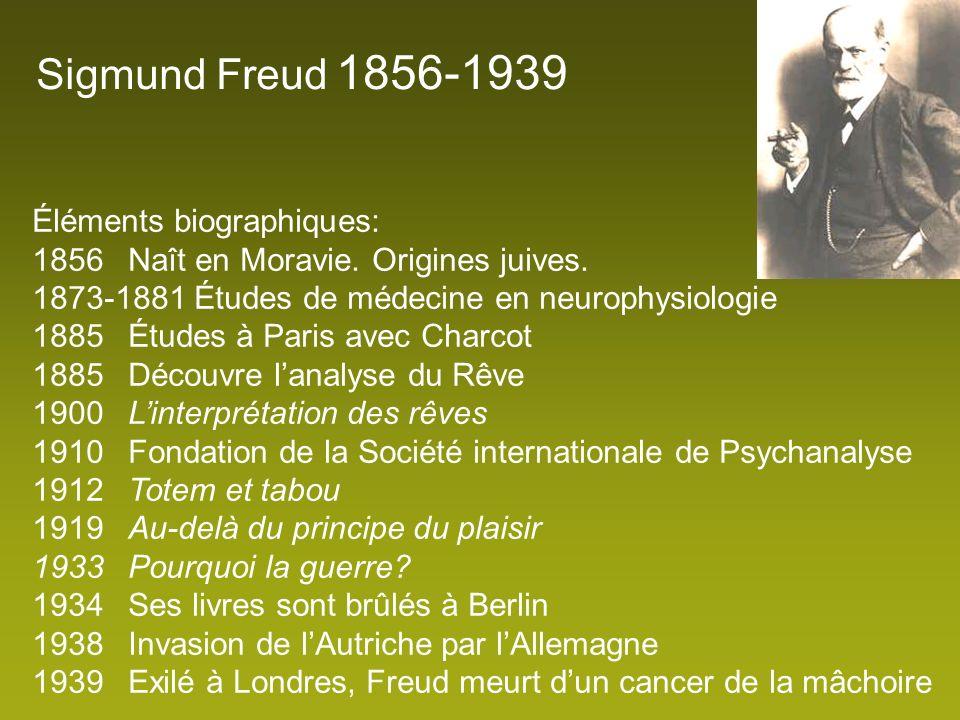 Sigmund Freud 1856-1939 Éléments biographiques: