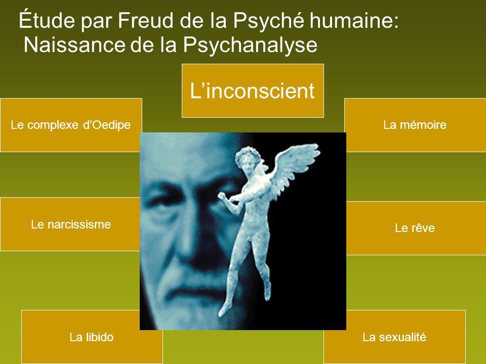 Étude par Freud de la Psyché humaine: