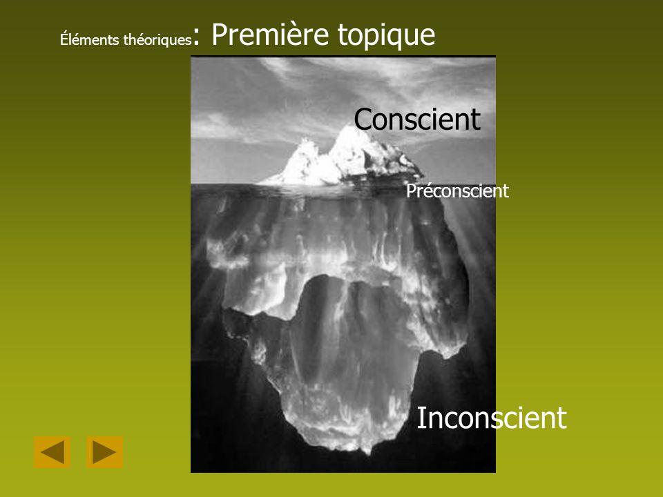Conscient Inconscient Préconscient