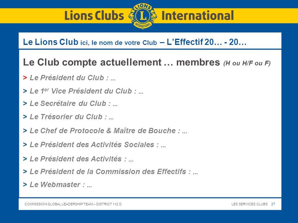 Le Lions Club ici, le nom de votre Club – L'Effectif 20… - 20…