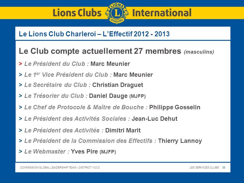 Le Lions Club Charleroi – L'Effectif 2012 - 2013